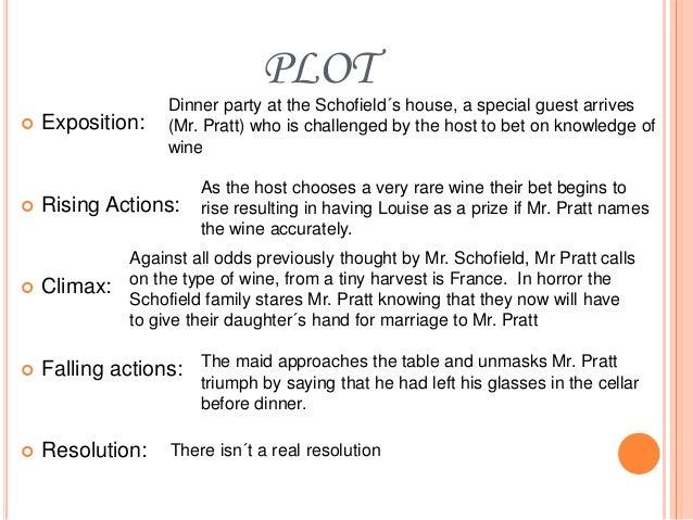 The story of the model millionaire by Oscar wild Plot Summary
