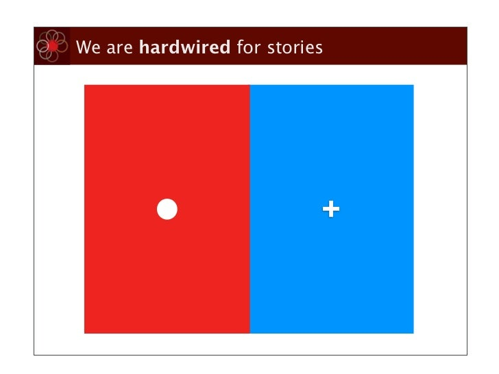 Juicy Stories: Creating Empathy and Connection Slide 2
