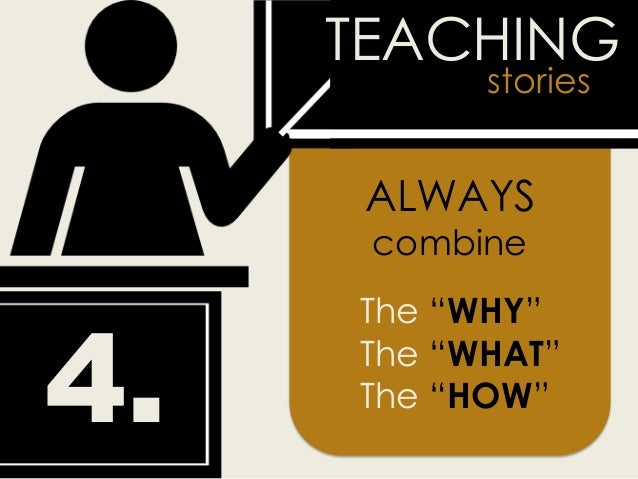 """TEACHING 4. ALWAYS combine The """"WHY"""" The """"WHAT"""" The """"HOW"""" stories"""