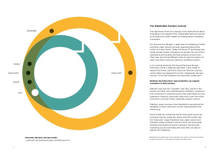 The Stakeholder Decision Journey              CONSIDER                                                      One significan...