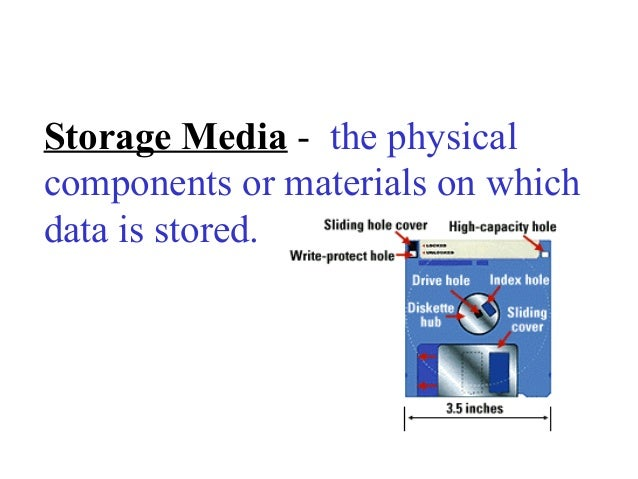 the cd rom a computer storing data Telephony the cd rom a computer storing data and electronics glossary and dictionary -c- csgnetwork com's award winning online glossary of computer chip telephony.