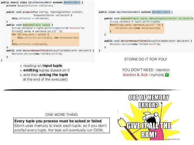 Spout数据源发射⼀一个Tuple,怎么算被完全处理? Spout Bolt1 Bolt2 Bolt3tuple1
