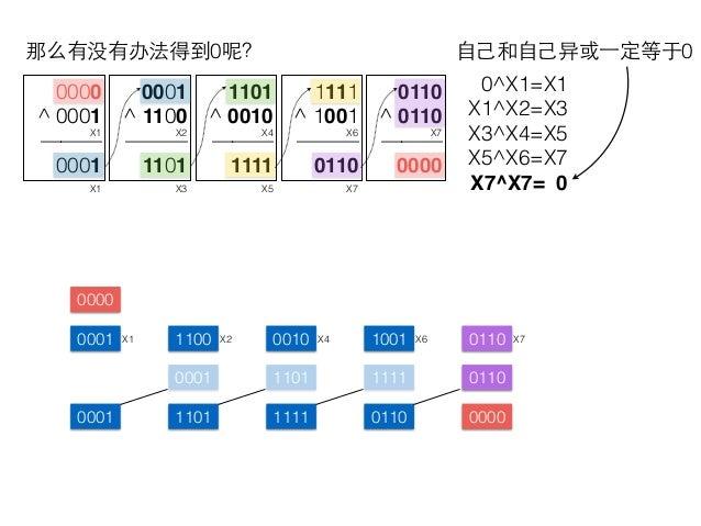 0001 1010 00110001 1010 0011^ ^ ^ ^ ^ ( )0001 1010 00110001 1010 0011^ ^ ^ ^ ^( ) ( ) 0000 0000 0000 ^ ^ 0000 Spout Bolt10...