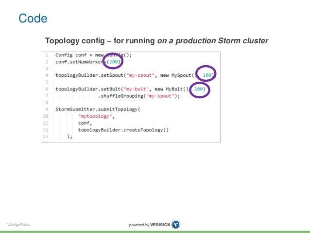 Apache Storm 0 9 basic training - Verisign