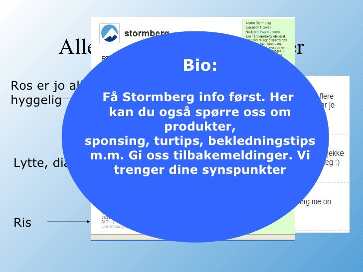 Alle typer tilbakemeldinger Ros er jo alltid hyggelig Lytte, dialog Ris Få Stormberg info først. Her  kan du også spørre o...