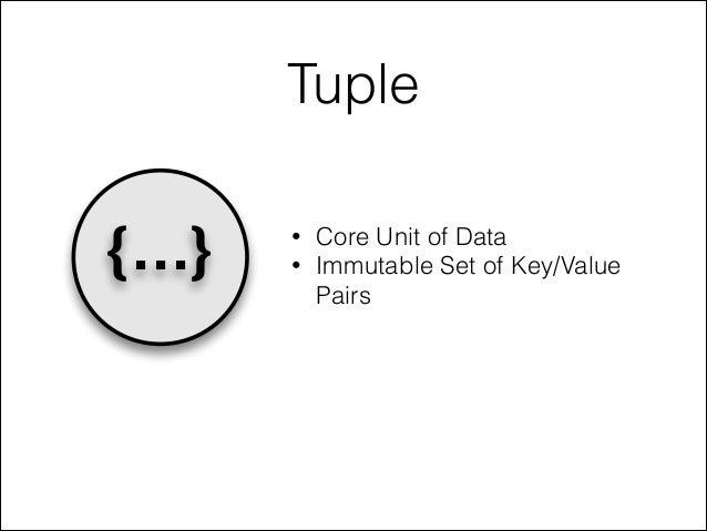 Tuple {…} • Core Unit of Data • Immutable Set of Key/Value Pairs