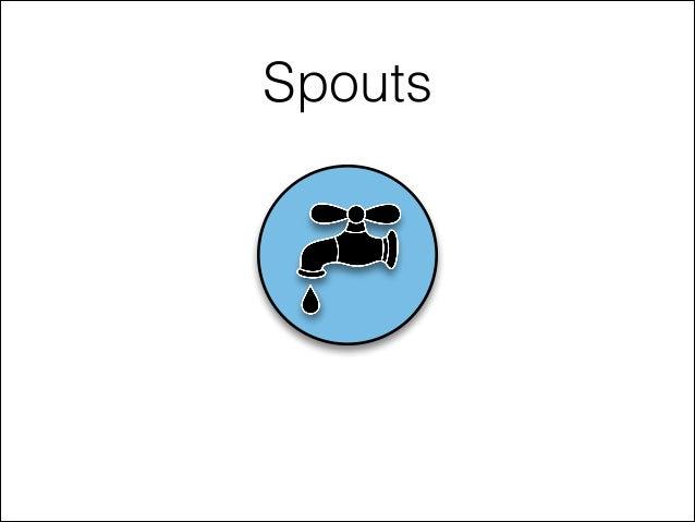 Spouts