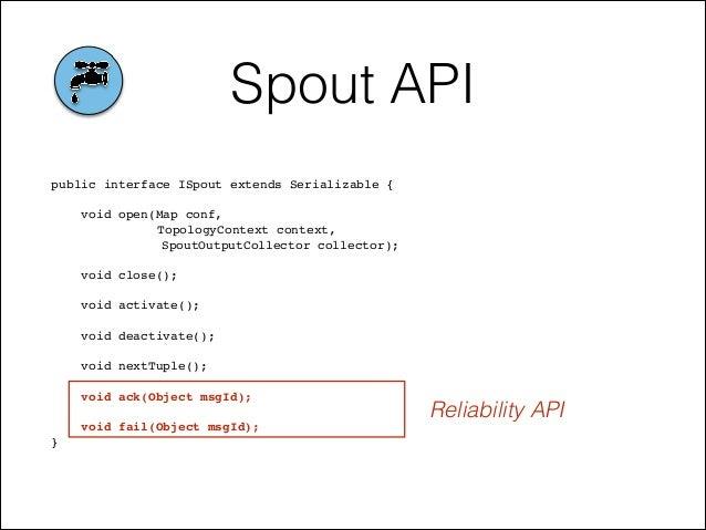 Spout API public interface ISpout extends Serializable {! ! void open(Map conf, ! ! TopologyContext context, ! ! ! ! Spout...