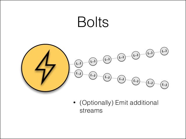 {…} {…} {…} {…} {…} {…} {…} Bolts • (Optionally) Emit additional streams {…} {…} {…} {…} {…} {…} {…}