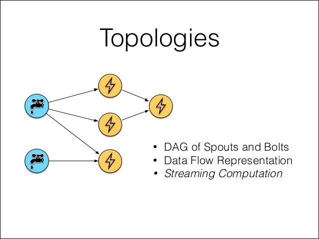 Topologies • DAG of Spouts and Bolts • Data Flow Representation • Streaming Computation