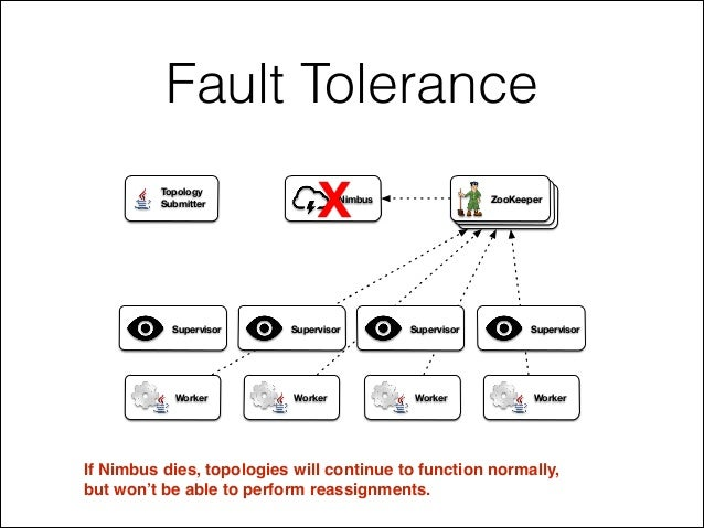 Fault Tolerance If Nimbus dies, topologies will continue to function normally,! but won't be able to perform reassignments...