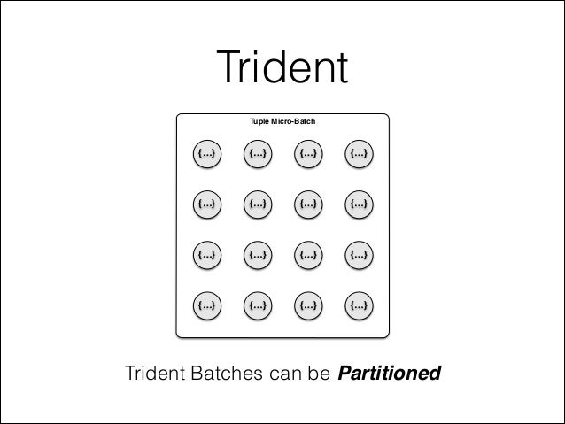 Trident Trident Batches can be Partitioned Tuple Micro-Batch {…} {…} {…} {…} {…} {…} {…} {…} {…} {…} {…} {…} {…} {…} {…} {...