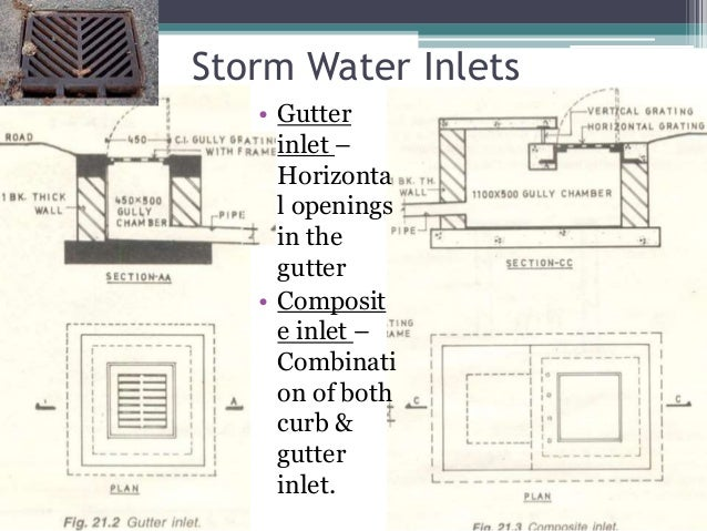 Storm water drainage for Types of drainage system in building