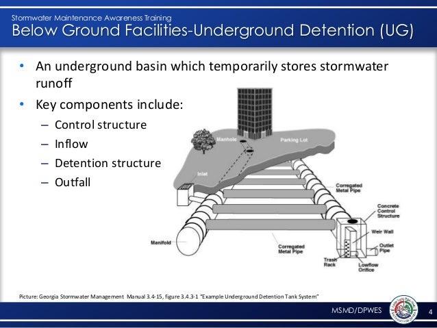 Stormwater Maintenance Awareness Training Part Iv Below