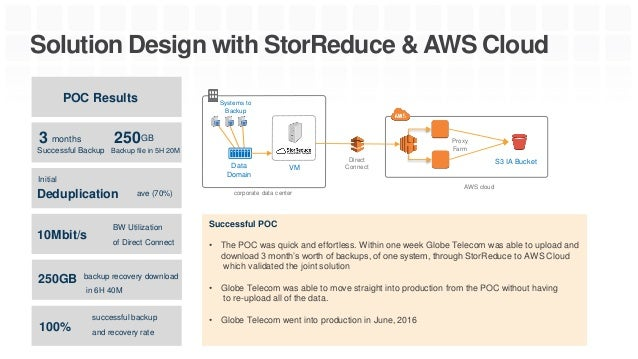 How Globe Telecom does Primary Backups via StorReduce to the AWS Clo…