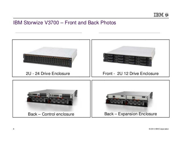 An IBM Storage Solution for Small and Mid-size Businesses
