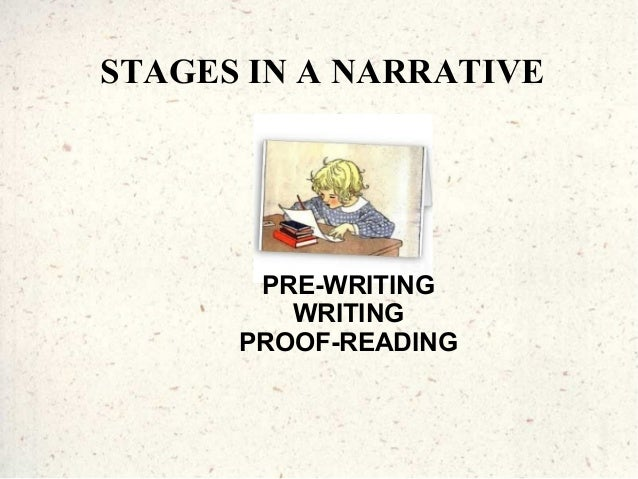STAGES IN A NARRATIVE       PRE-WRITING         WRITING      PROOF-READING
