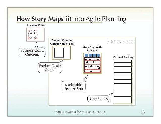 jeff patton story mapping pdf