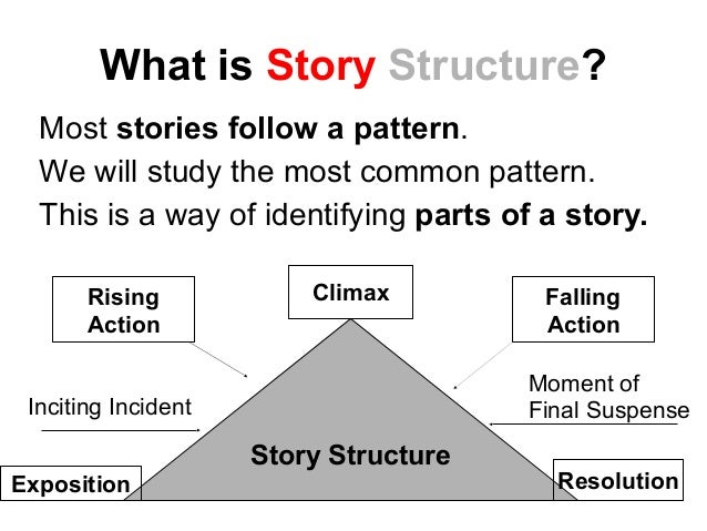 Story Structure from EReading Worksheets