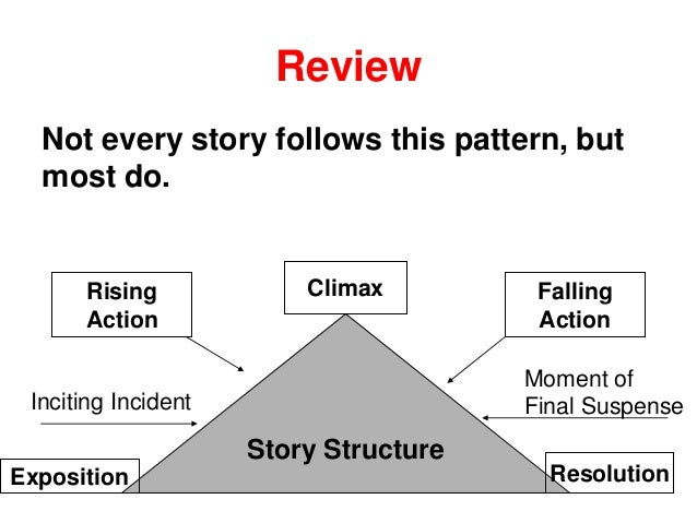 Story structure-lesson-ppt