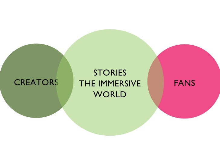 Story Architecture: Crafting Transmedia Design Slide 3