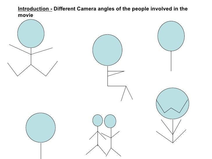 Introduction - Different Camera angles of the people involved in the movie