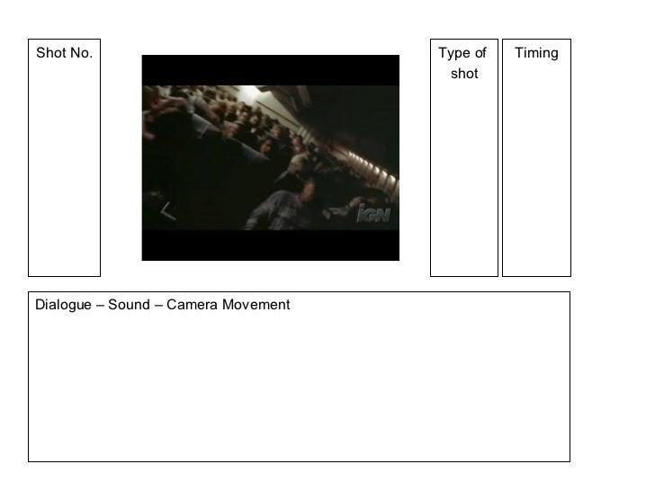 Type of  shot Shot No. Timing Dialogue – Sound – Camera Movement