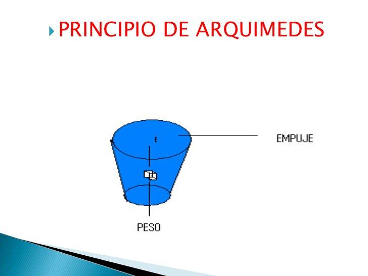 PRINCIPIO DE ARQUIMEDES<br />