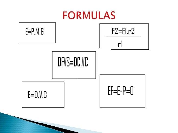 FORMULAS<br />
