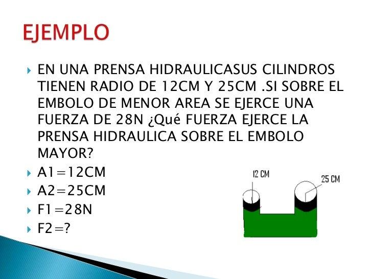 EN UNA PRENSA HIDRAULICASUS CILINDROS TIENEN RADIO DE 12CM Y 25CM .SI SOBRE EL  EMBOLO DE MENOR AREA SE EJERCE UNA FUERZA ...