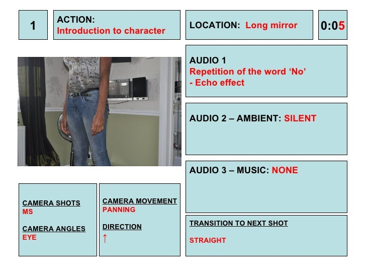 CAMERA SHOTS MS CAMERA ANGLES EYE 1 AUDIO 1  Repetition of the word 'No' - Echo effect ACTION: Introduction to character 0...