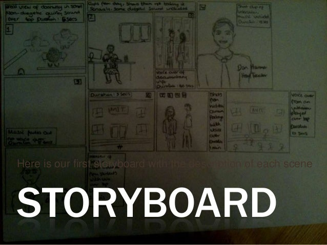 Here is our first storyboard with the description of each sceneSTORYBOARD