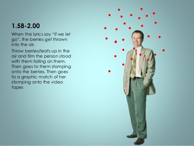 2.07-2.17  The video tapes from the  opening scene will be on  the floor around her, just as  the berries where (graphic  ...