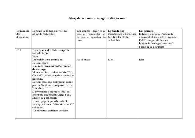 Story-board ou storimage du diaporama Le numéro des diapositives Le texte de la diapositive et les objectifs recherchés Le...