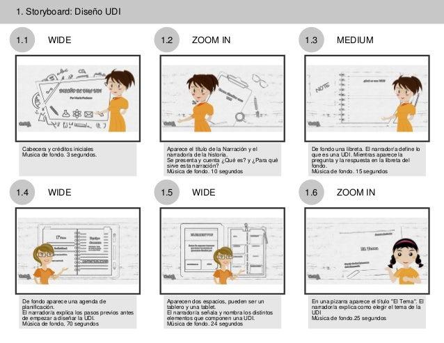 1. Storyboard: Diseño UDI 1.1 WIDE Cabecera y créditos iniciales Musica de fondo. 3 segundos. 1.2 ZOOM IN Aparece el títul...