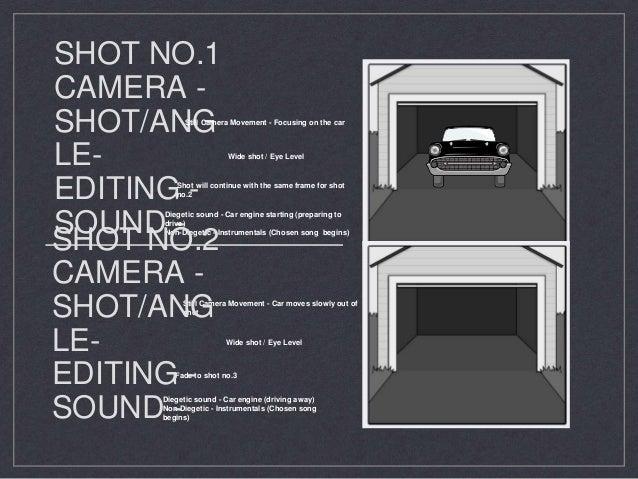 SHOT NO.1 CAMERA - SHOT/ANG LE- EDITING - SOUND - Wide shot / Eye Level Diegetic sound - Car engine starting (preparing to...