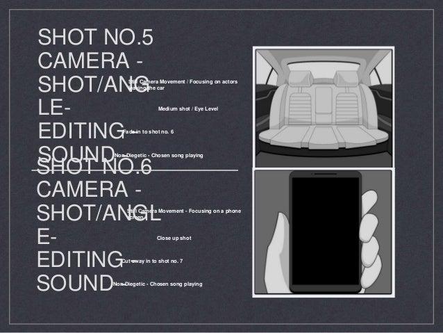 SHOT NO.5 CAMERA - SHOT/ANG LE- EDITING - SOUND - Medium shot / Eye Level Non-Diegetic - Chosen song playing Fade in to sh...