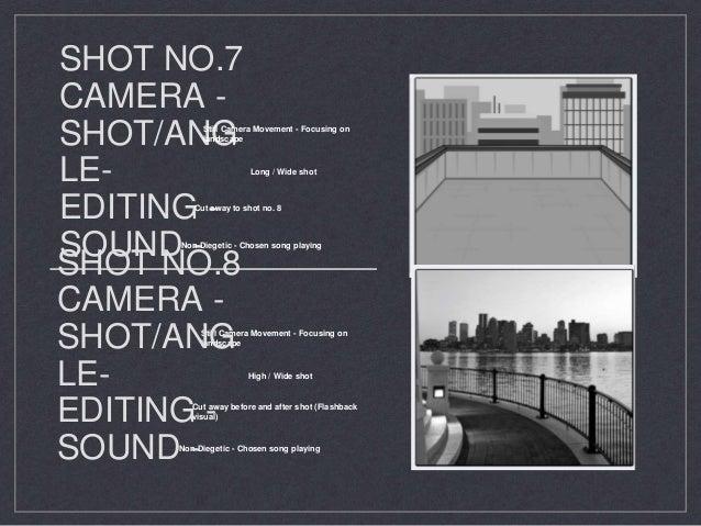SHOT NO.7 CAMERA - SHOT/ANG LE- EDITING - SOUND - Long / Wide shot Non-Diegetic - Chosen song playing Cut away to shot no....