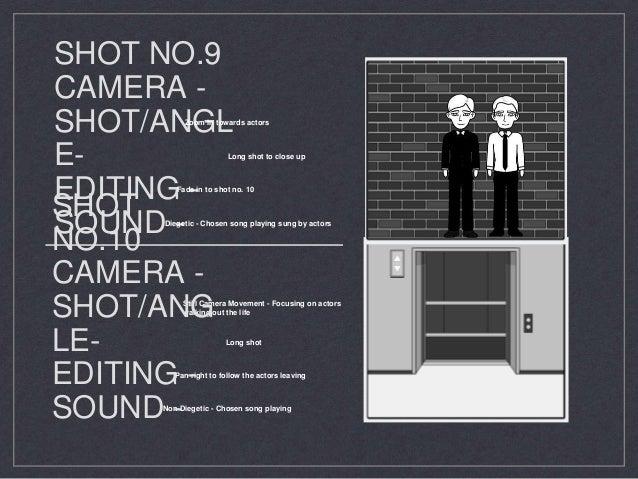 SHOT NO.9 CAMERA - SHOT/ANGL E- EDITING - SOUND - Long shot to close up Diegetic - Chosen song playing sung by actors Fade...