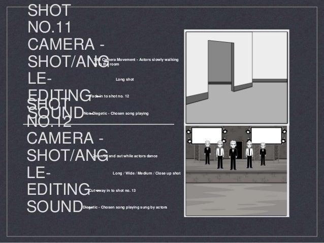 SHOT NO.11 CAMERA - SHOT/ANG LE- EDITING - SOUND - Long shot Non-Diegetic - Chosen song playing Fade in to shot no. 12 Sti...