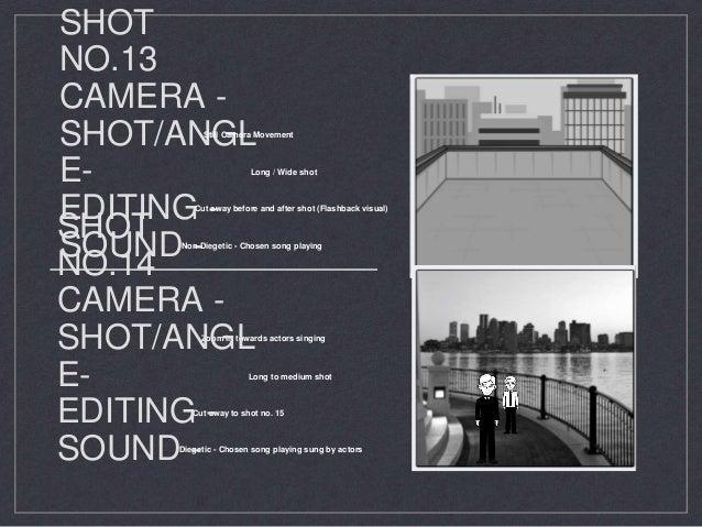 SHOT NO.13 CAMERA - SHOT/ANGL E- EDITING - SOUND - Long / Wide shot Non-Diegetic - Chosen song playing Cut away before and...