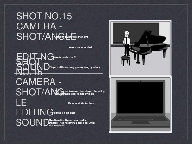 SHOT NO.15 CAMERA - SHOT/ANGLE - EDITING - SOUND - Long to close up shot Diegetic - Chosen song playing sung by actors Fad...