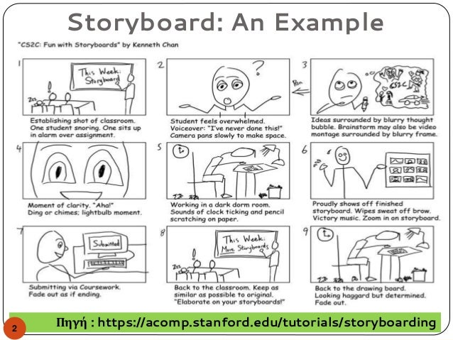 how to create a good storyboard