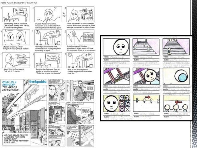 Story board Evaluation