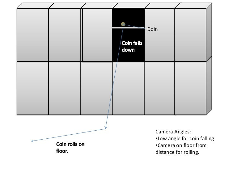 Coin<br />Coin falls down<br />Camera Angles:<br /><ul><li>Low angle for coin falling