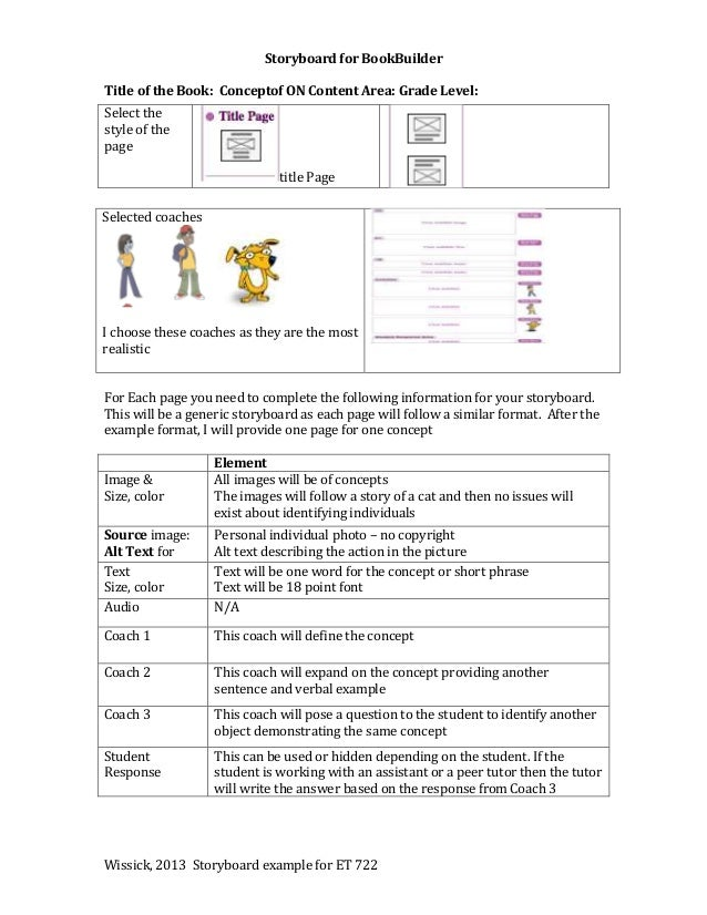 Wissick, 2013 Storyboard example for ET 722 Storyboard for BookBuilder Title of the Book: Conceptof ON Content Area: Grade...