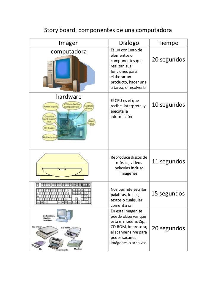 Story board: componentes de una computadora    Imagen                 Dialogo              Tiempo  computadora         Es ...