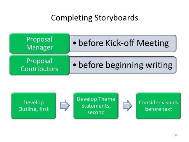 Apmp Foundation Storyboard Development