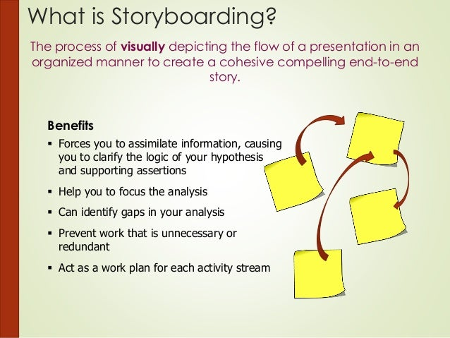 powerpoint storyboard template ppt