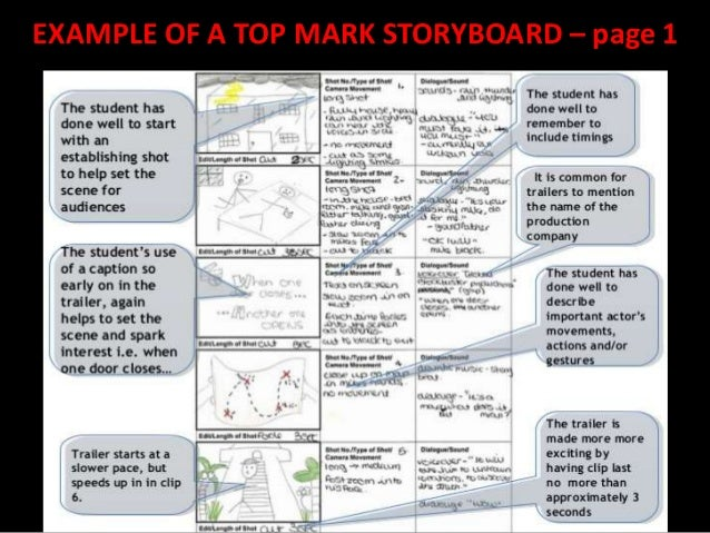 Storyboarding Your Film Trailer